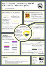 Templates That Look Great In Powerpoint Template Academic