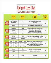 Diet Chart For Adults Free 7 Diet Chart Examples Samples In Pdf Examples