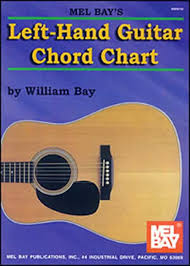 Preview Left Hand Guitar Chord Chart By William Bay Mb