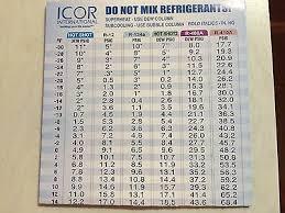 Mo99 Pressure Temperature Chart Superheat Subcooling Temperature Pressure Chart