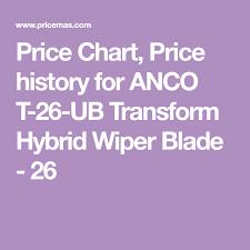Anco Wiper Chart Price Chart Price History For Anco T 26 Ub Transform Hybrid