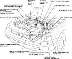 similiar 1995 honda accord engine diagram keywords honda accord engine 1993 honda accord engine diagram 1995 honda accord