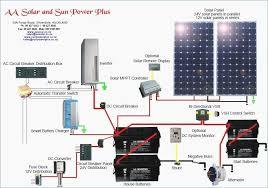 solar panel installation wiring diagram trusted wiring diagrams \u2022 Solar Power System Wiring Diagram at Boat Solar Panel Wiring Diagram