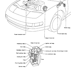 300zx horn wiring diagram 300zx wiring diagrams 300zx engine bay diagram