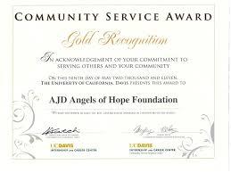 Volunteer Award Certificate Template. Volunteer Appreciation ...