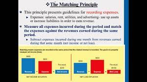 Matching Principle - Professor Victoria ...