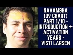 Navamsha D9 Chart Part 1 10 Introduction Activation