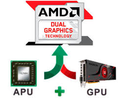 Amd Dual Graphics Technology Review Hardware Secrets