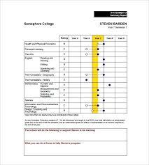 Sample School Report Enchanting Progress Report Card Templates Doc Free High School Report Card 44th