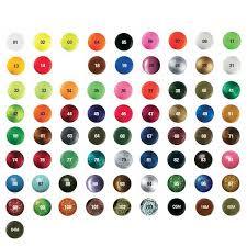 Paint Colours Flow Charts