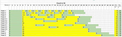 C25k Walk Run Chart Should We Have This Pinned Couch To 5k