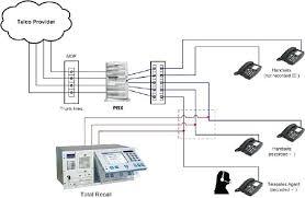 mdf wiring diagram features msd 6al box wiring diagram mdf wiring diagram mamba msd ignition box 6425 wiring diagram