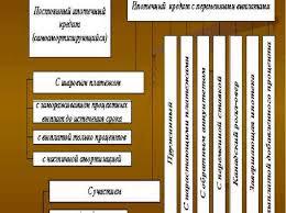Кредитный договор введение кредитный договор реферат 2016