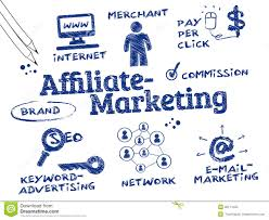 Affiliate Marketing 101 For Affiliates and Product Owners - ShoeMoney