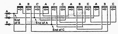 6 lead 3 phase motor wiring diagram 6 image wiring 3 phase motor wiring diagram 6 leads 3 auto wiring diagram schematic on 6 lead 3
