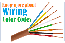 Electricity Color Codes Reading Industrial Wiring Diagrams
