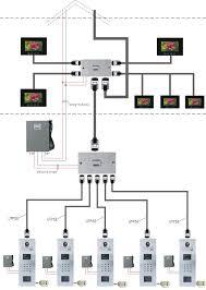 intercom wiring diagram Intercom Wiring Diagram intercom wiring diagram solidfonts internet wiring diagram