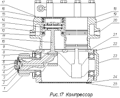 Курсовая работа Разработка технологического процесса  Курсовая работа Разработка технологического процесса восстановления коленчатого вала компрессора КаМАЗ