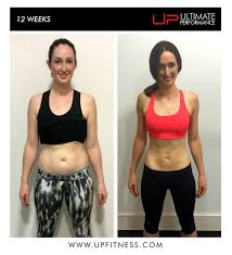Weight Loss For Women Female Personal Training And Female Fat Loss In Manchester