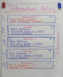 Informational Writing Anchor Chart Ashleighs Education