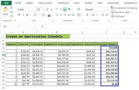 Sample Amortization Schedule Relevant Year Mortgage Excel Schedules