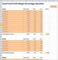 food percentage calculator food truck profit margin percentage calculator gross margin food