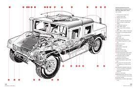 New Humvee Design Am General Humvee Manual Haynes Manuals