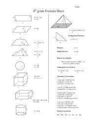 fluid mechanics cheat sheet eighth grade math formula chart 8th grade formula sheet school