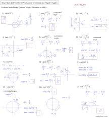 unit circle discovery project trigonometric functions trigonometry