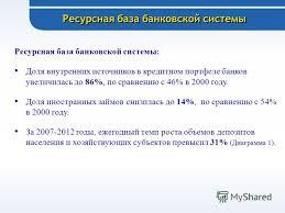 Презентация на тему БАНКОВСКАЯ СИСТЕМА РЕСПУБЛИКИ УЗБЕКИСТАН И  5 5 Ресурсная база банковской системы