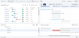 Gantt Chart Resource Allocation Resources And Resource Usage Structure Gantt Documentation