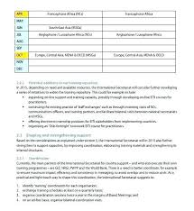 Corporate Minutes Template Free Sample Example Format Of Meetingllc