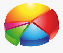 Pie Chart Diagram Statistics Parts Pieces Blank Pie