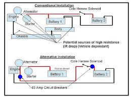 dual battery system installation for 4x4 dual battery isolator wiring diagram Dual Battery Solenoid Wiring Diagram #35