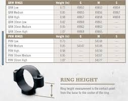 How To Measure Height Of Leupold Dd Rings Rimfirecentral