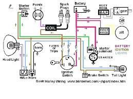 harley davidson sportster wiring diagram 1974 2001 883 v rod 1993 fatboy wiring diagram full size of 2003 harley davidson touring wiring diagram 1994 sportster 883 basic o diagrams coil