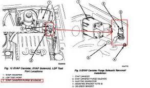 2000 toyota solara fuse box location 2000 solara fuse diagram 2000 2001 toyota corolla evap system diagram on 2000 toyota solara fuse box location