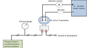 level transmitter wiring diagram wire center \u2022 3 wire level transmitter wiring diagram at Level Transmitter Wiring Diagram