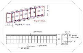 Harga keramik lantai terbaru 2020. Ukuran Besi Beton Untuk Rumah 3 Lantai Model Rumah Minimalis 2020