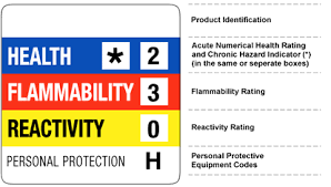 Nfpa Hazardous Chemical Rating Chart Bedowntowndaytona Com