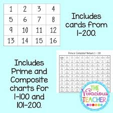 Prime And Composite Numbers 100 Chart