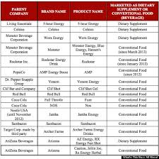 Us Navy Pay Chart 2012 Kernsumi