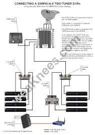 directv swm wiring diagrams and resources Swm 16 Wiring Diagram (swm power connected to dedicated swm16 port) directv genie wiring diagrams directv swm 16 wiring diagram