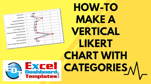 Semantic Differential Chart Excel How To Make An Excel Vertical Likert Chart With Categories