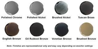 brushed nickel finish. Plain Nickel Brushed Nickel Vs Aluminum Intended Finish E