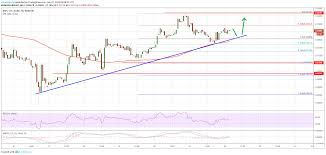 Ripple Price Xrp Showing Positive Signs Could Break 0 34