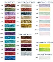 Dmc Color Chart List Symbolic Dmc Thread Color Chart Names Thread Chart Excel Dmc