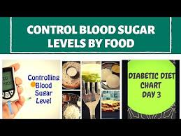 Diabetic Diet Chart How To Control Blood Sugar Levels By Food