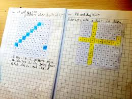 Maths Fair Other Charts Math By All Means Going Further With The 100s Chart