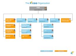 Schlumberger Organization Chart Cgg Organization Leadership